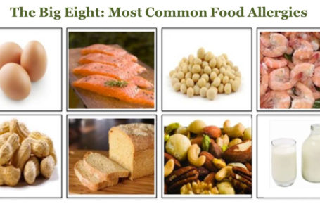 Identifying And Relieving Food Allergies