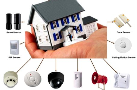 Facts You Should Know When Considering Investing in a Home Security System