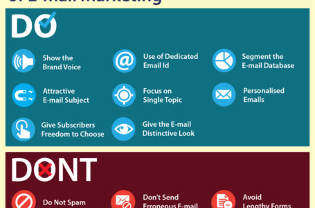 Email List Management – 5 Email List Marketing Tips