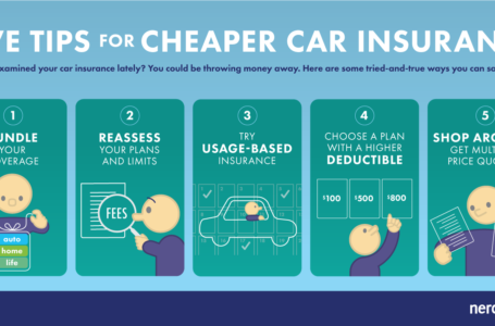 Steps to Finding Quality Automobile Insurance Companies