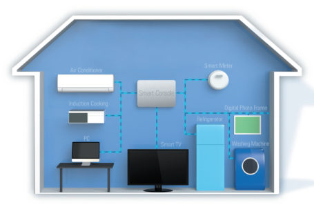 7 Reasons to Create a Household Technology Plan