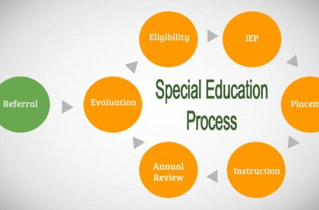 More About Special Education and Teaching