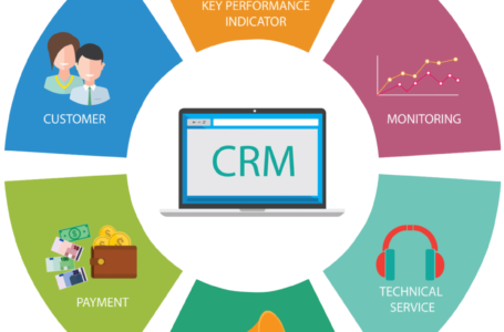 The Fallacy Related to CRM Software Implementation